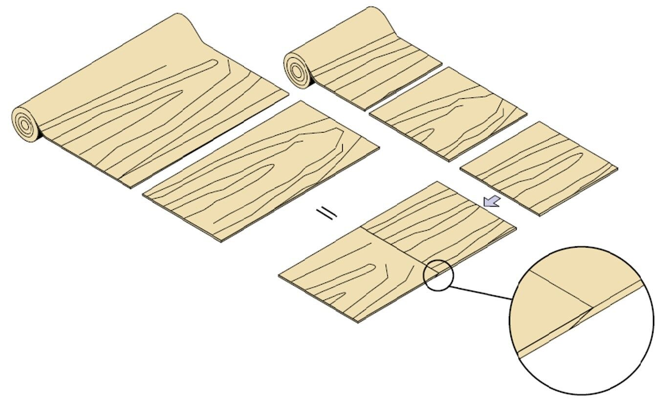 单板的斜接原理。